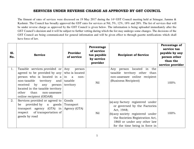 Services covered in reverse charge in gst consultease com for List of consuls