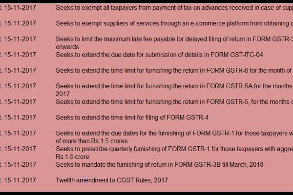 Microsoft Excel - Notifications.xlsx 2017-11-16 08.53.16