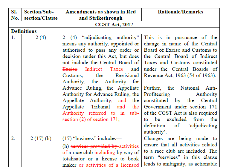 Proposals-for-Amendments-GST Laws.pdf - Adobe Acrobat Reader DC 2018-07-09 17.48.42