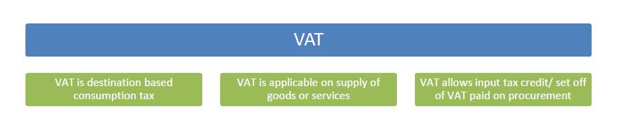 Bahrain VAT                         - 48 Things you must know!                              CA Pritam Mahure - Adobe Acrobat Reader DC 2018-10-11 13.59.05