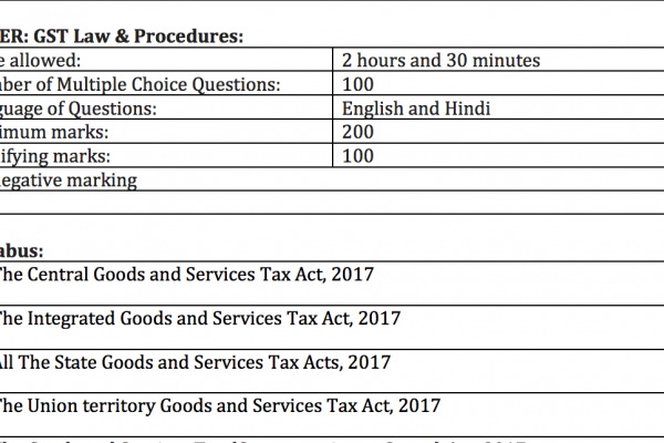 Pattern and Syllabus for GST practitioner