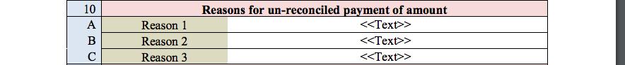 GST Audit Report table 10