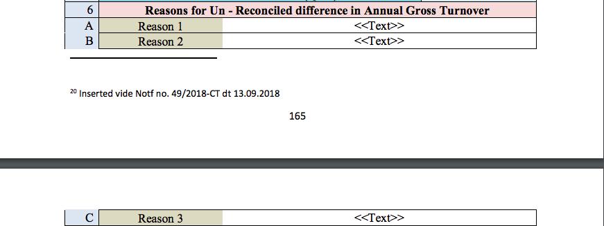 GST Audit Report table 6