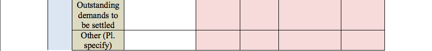 GST Audit Report table part V