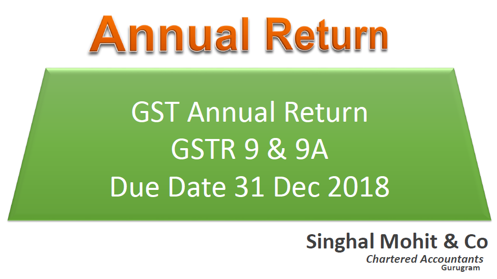 ppt on GST Annual report