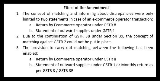 CGST Amendment Act 2018