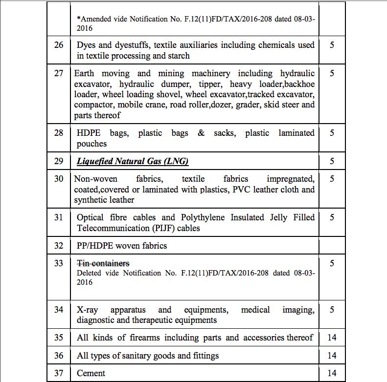 Entrytaxgoods.pdf 2019-04-02 12-56-12