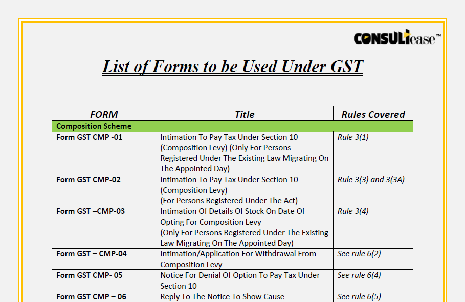 GST Forms