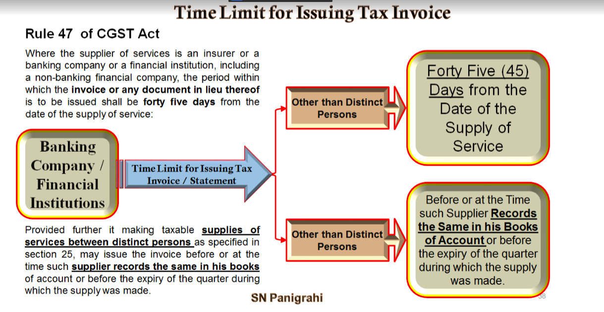 Time limit for issueing tax invoice
