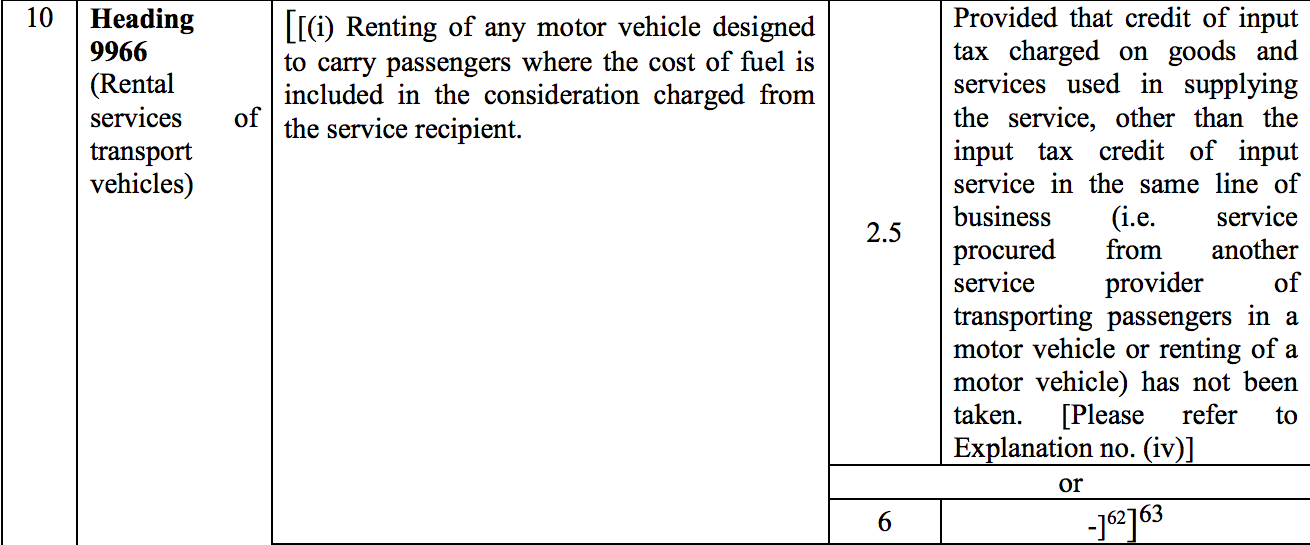 11-Rate_Notification-CGST-01.04.2019.pdf;jsessioni