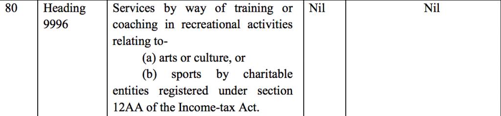 12-Exemption_CGST.pdf;jsessionid=76DE8B499449F05FF