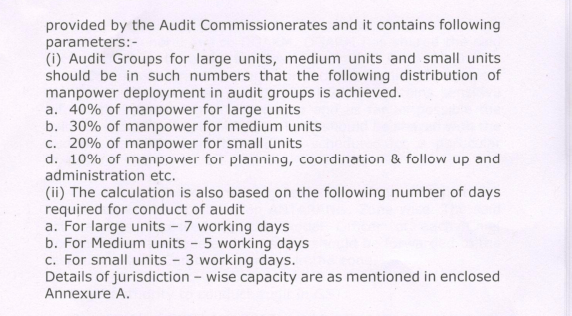 GST audit by department