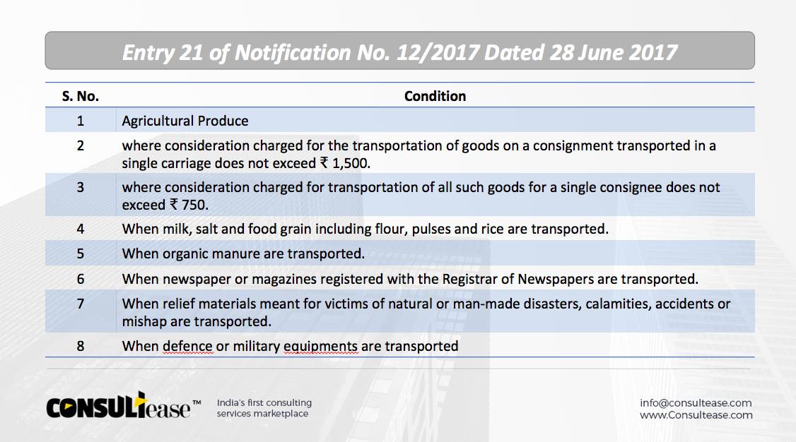 RCM (2).pptx 2019-07-09 13-53-16