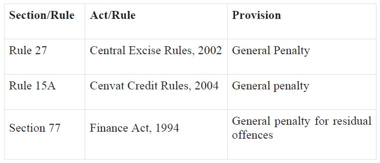 penalty under GST (1).pdf - Adobe Acrobat Reader DC 2019-08-01 17.40.01