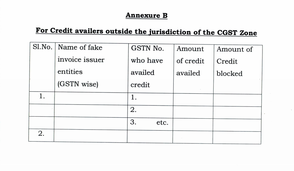 block ITC of fake invoices