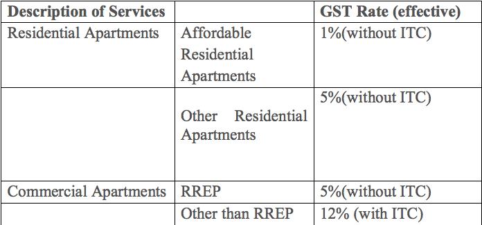 real estate sector article pdf.pdf 2020-01-15 19-15-47