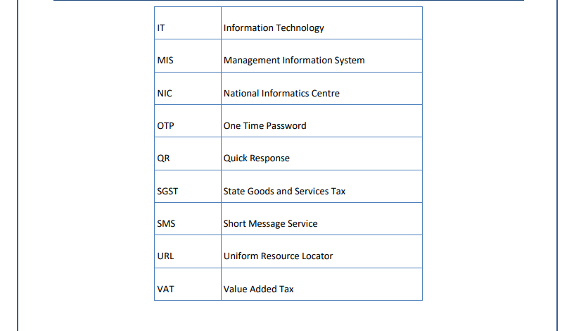 E-Invoice System User Manual for Tax Payers: NIC