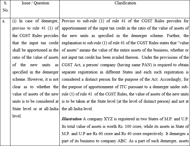 Apportionment of input tax credit (ITC) in cases of business reorganization under section 18 (3) of CGST Act read with rule 41(1) of CGST Rules
