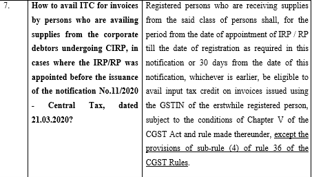 Issues under GST law for companies under Insolvency and Bankruptcy Code, 2016