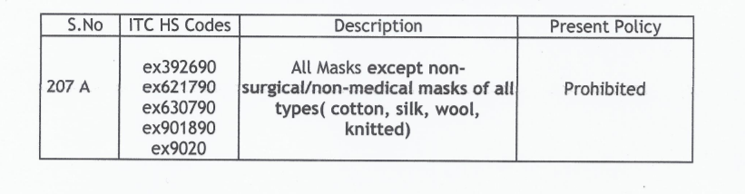 export policy of masks