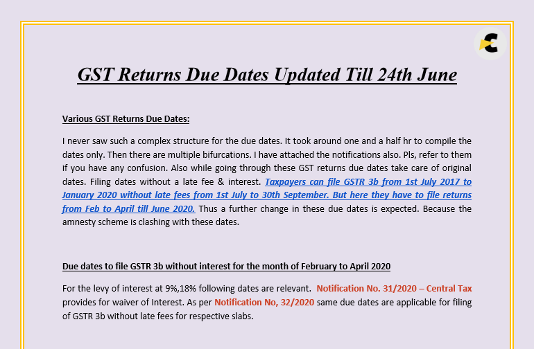 GST returns due dates