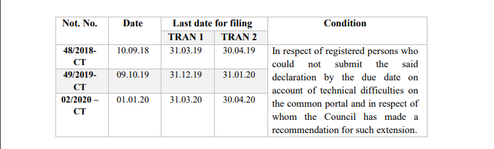 References for Counter Affidavits to be filed for 3