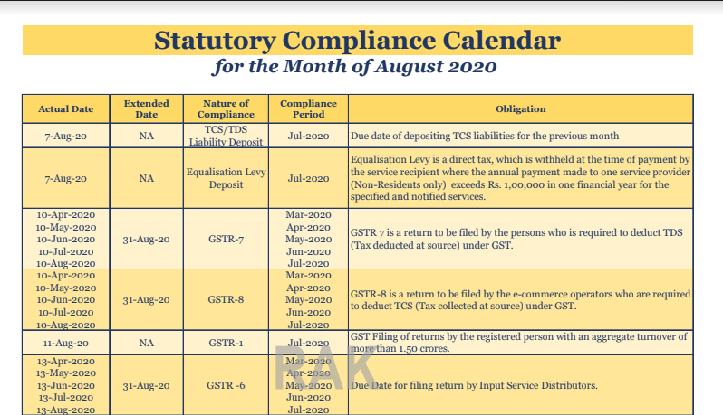Statutory Compliance Calendar for the Month of August 2020