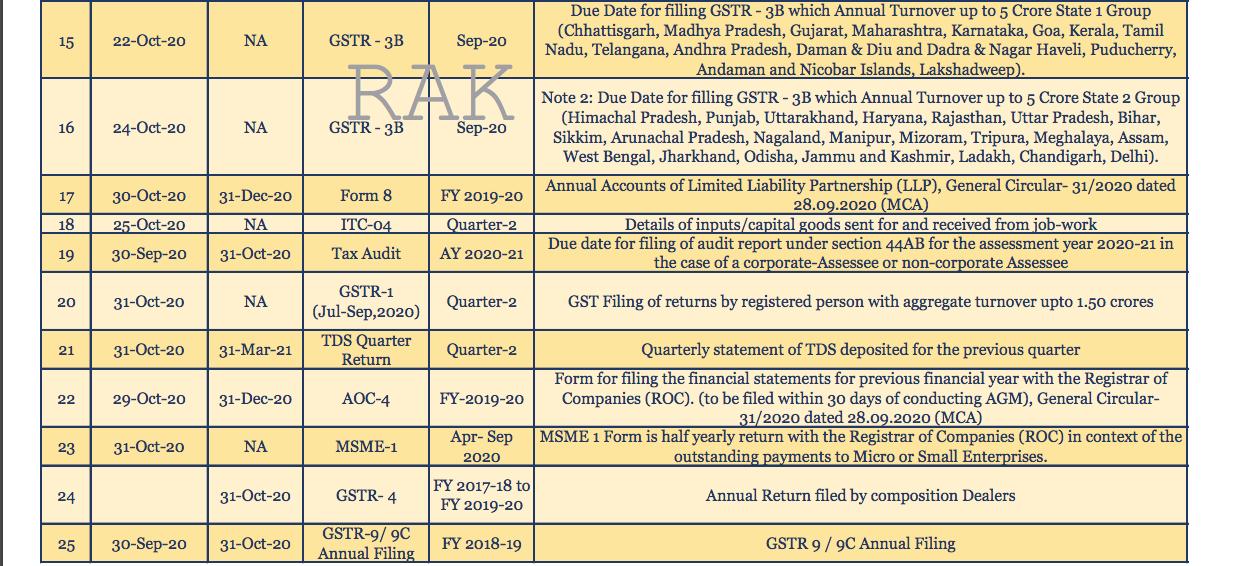 RAK_COMPLIANCE_CAL_OCT.pdf 2020-10-03 15-33-45