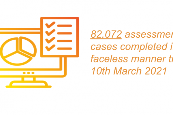 82,072 assessment cases completed in a faceless manner till 10th March 2021: PIB