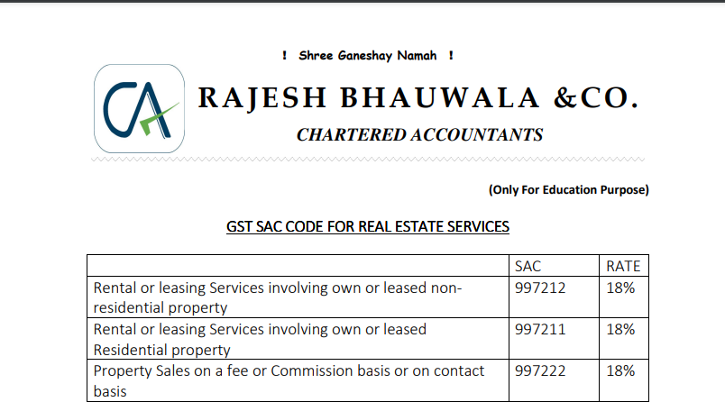 GST SAC Code For Real Estate Services