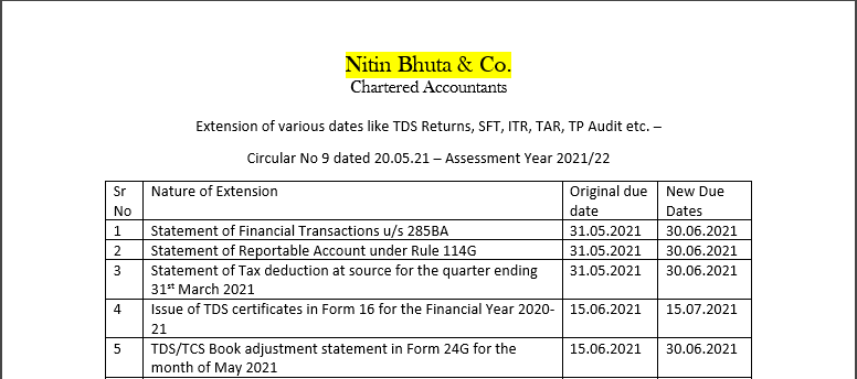 New Revised Due dates under Income Tax Act 1961 AY 21-22.
