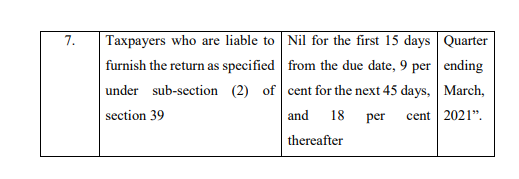 Notification No. 18/2021 – Central Tax