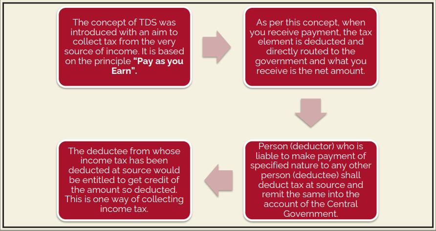 Latest TDS/TCS Related Amendments