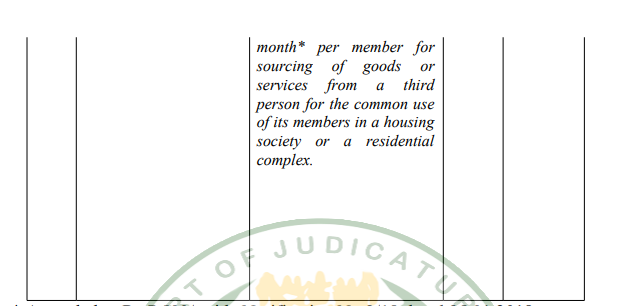 Madras HC Order in the case of Greenwood Owners Association Versus The Union of India