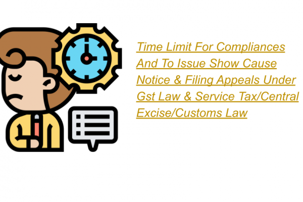 Time Limit For Compliances And To Issue Show Cause Notice & Filing Appeals