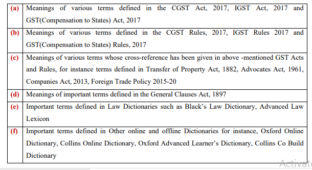 important terms used in GST
